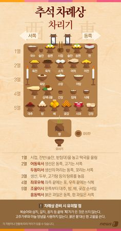 Creative Poster Design, Korean Language, Useful Life Hacks, Korean Food, Better Life, Good To Know, Thing 1, Helpful Hints, Health Tips