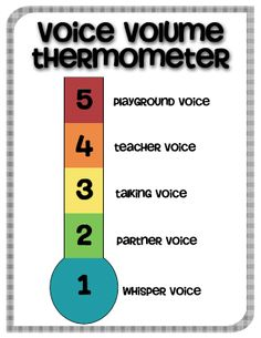 Kids too noisy?? This FREE poster reminds them which voice level they need to use (from whisper voice to playground voice).    Appropriate for all ages!