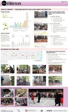 better market street: Streetlife