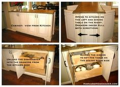 100+ Ideas to Help Organize Your Home and Your Life  ~One of my favorites: if building/remodeling, consider installing drawers that open from either side of an island/peninsula, so you can put things away from one side, and pull them from the other to set the table!