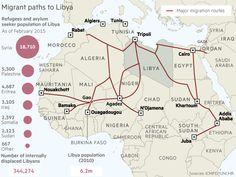 Migrant journeys end in fetid Libyan detention centres - FT.com