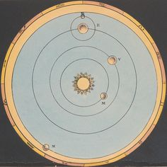 Astronomy illustrated in the 1840s