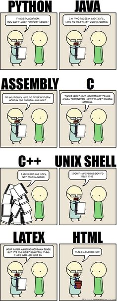 """I found this """"Programming languages"""" cartoon by doing a search for """"Programmer"""" on Pinterest"""