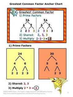 Math Charts, Math Anchor Charts, Gcse Math, Ks3 Maths, Homeschool Math, Homeschooling, Greatest Common Factors, Math Classroom, Classroom Ideas