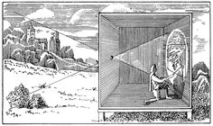 camara escura desenho - Pesquisa Google