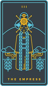 The meaning of The Empress from the Golden Thread Tarot Tarot deck: Look for opportunities to be generous, warm, and nurturing. Tarot Card Decks, Tarot Cards, Golden Thread Tarot, Like A Storm, Tarot Card Meanings, The Empress, Major Arcana, Tarot Reading, Archetypes