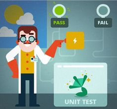 Unit Testing is a Software Development Process in which the Smallest Testable parts of an Application, called units, are Individually and Independently Scrutinized for Proper Operation.