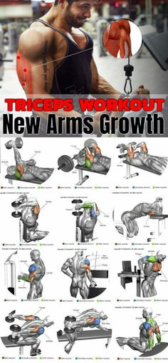 The tricep extension is a single-joint exercise that targets the triceps, the muscles on the back of your upper arm. Benefits of the tricep extension exercise include its isolation effect, convenience. Gym Workout Chart, Gym Workout Tips, Biceps Workout, Workout Videos, Cycling Workout, Fitness Workouts, Weight Training Workouts, Fitness Tips, Bodybuilding Workouts