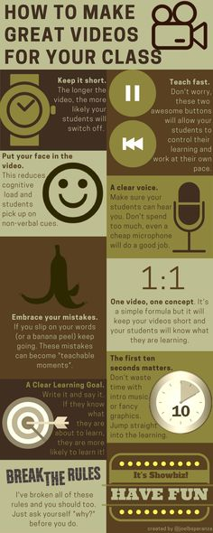 It's official, I've made over 1000 videos for my students, parents, fellow staff and the world in the last three years. Here's what I've learned The post How to Make Great Videos For Your Class – An Infographic appeared first on Joel Speranza. Teaching Technology, Educational Technology, Educational Videos, Teaching Strategies, Teaching Resources, Flip Learn, Web 2.0, Instructional Design, Instructional Technology
