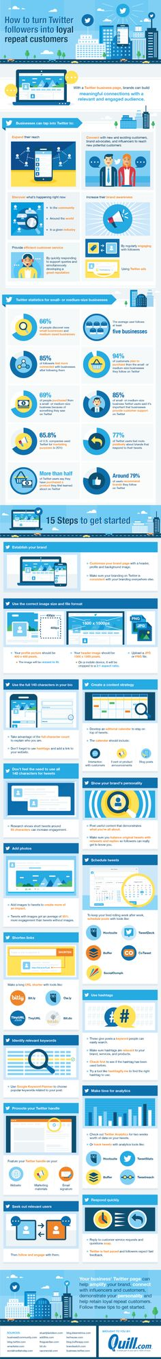 Twitter Tips for Business: Twitter's a great way to build meaningful connections with your audience. Improve your social media marketing with the tips on this helpful infographic!