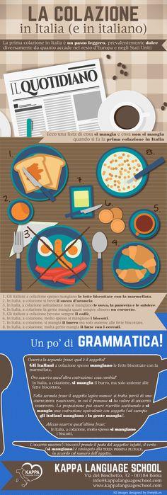 Breakfast in Italy, learn Italian words infographic
