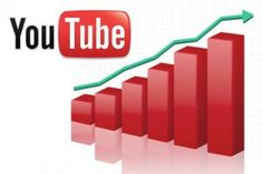 #SEO en @YouTube por @marketingblog32.Como posicionar nuestros vídeos.