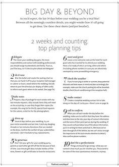 The Knot Wedding Planner & Organizer Binder 2 Weeks to Wedding Weeks to Wedding Checklist Wedding To Do List, Do It Yourself Wedding, Wedding Advice, Wedding Planning Tips, Plan Your Wedding, Budget Wedding, Event Planning, Wedding Day, Wedding Venues