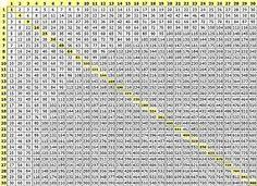 Multiplication Table X  Multiplication Tables  Printable