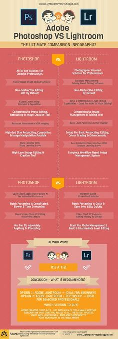 difference between photoshop and lightroom infographic