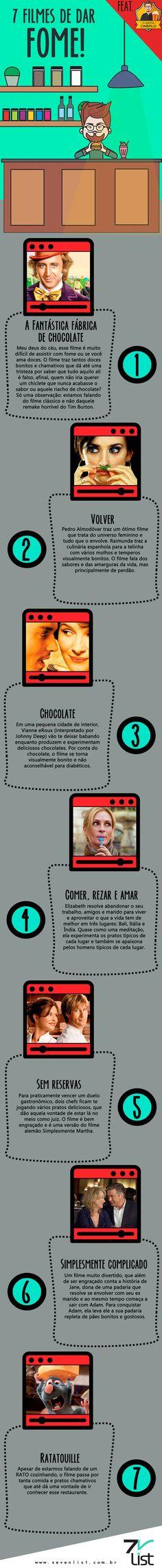 Humm! O post de hoje está uma delícia. O Idiota Cinéfilo listou 7 filmes de dar fome.  #SevenList #Cinema #Fome #Filmes #DicasdeFilmes #DicasdeCinema #Movies #Film #Cine #Food #Comiga