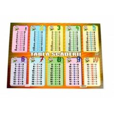 Planse Abecedarul ortogramelor - Materiale Didactice si Mobilier scolar Periodic Table, Periodic Table Chart, Periotic Table