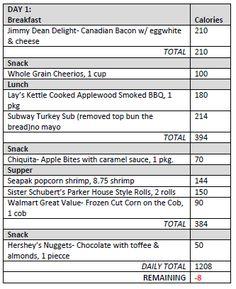 1200 calorie menus on pinterest 1200 calorie diet military diet