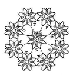 Crochet Symbols, Crochet Motifs, Crochet Blocks, Crochet Diagram, Crochet Stitches, Crochet Snowflake Pattern, Crochet Snowflakes, Crochet Flower Patterns, Doily Patterns
