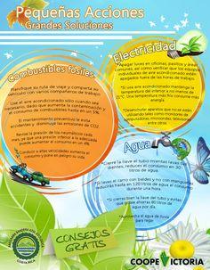 Un afiche sobre pequeñas acciones que podemos realizar para disminuir el consumo de agua, electricidad y combustibles