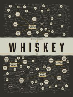 The Wonderful World Of Whiskey, In One Boozy Chart | Co.Design | business + design