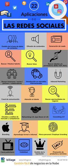 22 aplicaciones de las Redes Sociales para tu Empresa