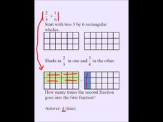 Division of Fractions (Visual Method) *Explains visually how we divide fractions...*