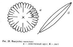 vasilik.jpg (554×362)