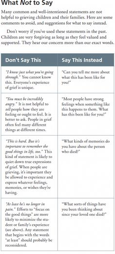 What not to say to grieving students (and other tools to help bereaved kids at school)
