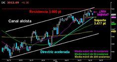 Para noquear hace falta más fuerza   Bolsa Spain