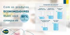 Conheça a linha de produtos da Blukit que proporcionam economia de água na sua casa. Acesse: http://www.blukit.com.br/categoria/linha/economize