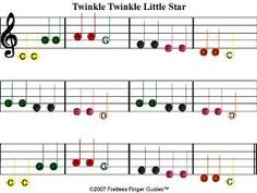 Image result for fisher price xylophone songs