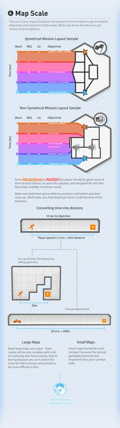 The Visual Guide for Multiplayer Level Design, Bobby Ross. Chapter 4: Map Scale.   http://bobbyross.com/blog/2014/6/29/the-visual-guide-for-multiplayer-level-design