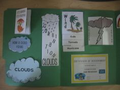 Free Weather Words Lapbook-to use with the book Weather Words and what they mean by Gail Gibbons