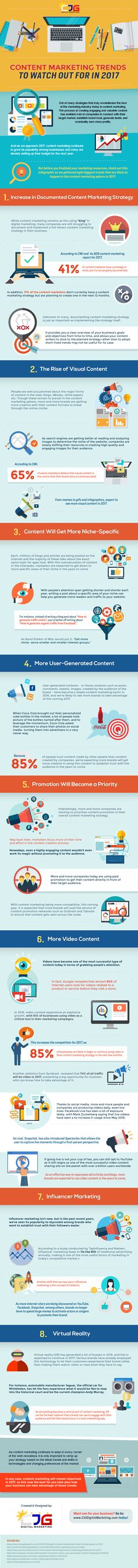 8 Content Marketing Trends To Watch Out in 2017 (infographic)