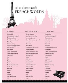 at a glance guide to french words and phrases by joliejolie design #learnfrench #frenchlanguage