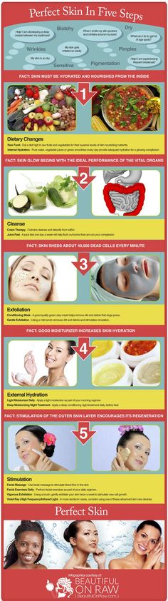 Perfect Skin in 5 Steps | Beautiful on Raw