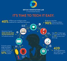 Creating Balance in our Digital World