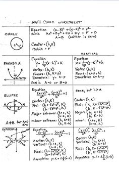Conic Sections for Pre-Calculus Students
