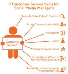 Le CM SAV, un des 7 profils de Community Manager.  Ses armes : - Une envie de répondre aux problèmes des autres - Des compétences de communiquant - L'adaptabilité - Sérénité - Une capacité à dépanner - La connaissance des bonnes personnes à contacter en cas de question complexe - La connaissance de l'entreprise, des produits et des services