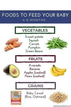 Solid foods to feed your baby 4 to 6 months old!