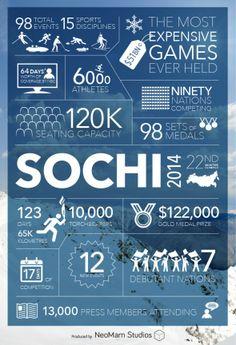 Sochi 2014 – Winter Olympics Infographic