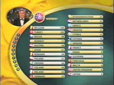 BBC - Eurovision 2003 final - full voting & winning Turkey Terry Wogan, Bmg Music, Bbc One, Music Artists, Finals, Turkey, Songs, Turkey Country