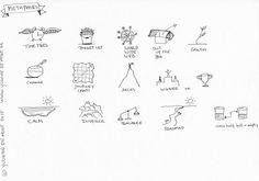 Visueel notuleren, #TekenChallenge #SnelenSimpel , visual notes, sketchnotes