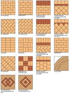 Paver Laying Patterns
