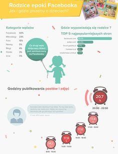 http://social24.pl/wp-content/uploads/2013/07/Kidla_Brand24_infografika_08_07_20131.jpg