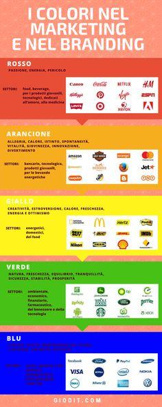 I colori nel marketing e nel branding __Infografica by GioDiT