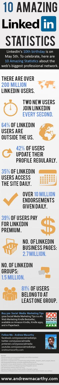 10 Amazing LinkedIn Statistics For 2013 Infographic