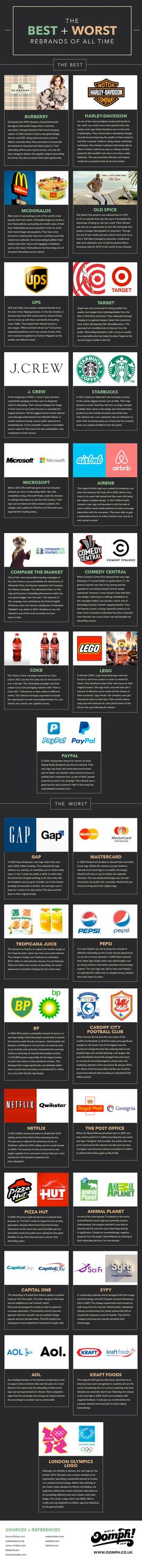 Best and Worst Rebrands of All Time #infographic #Branding #Business