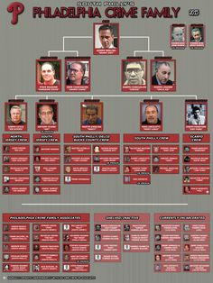 The Michael Corleone Family | The Godfather | Pinterest ...  |Corleone Crime Family Tree